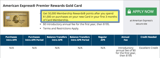 50K Membership Rewards points