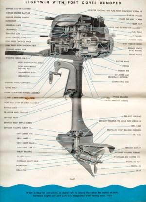 19521954 Evinrude 3 HP Owners Manual   Outboard Boat Motor Repair