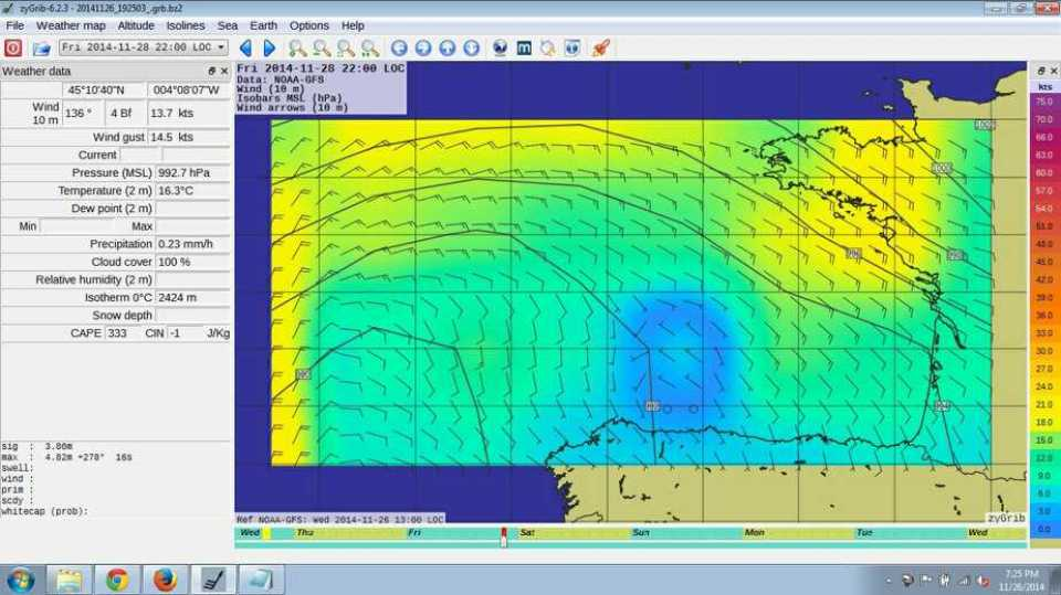 Bay of Biscay Forecast