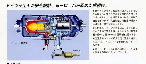 FFヒーター内部構造