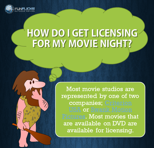 Movie Licensing for most movies can be obtain through Swank or Criterion