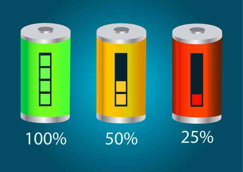 best two way radio - battery life