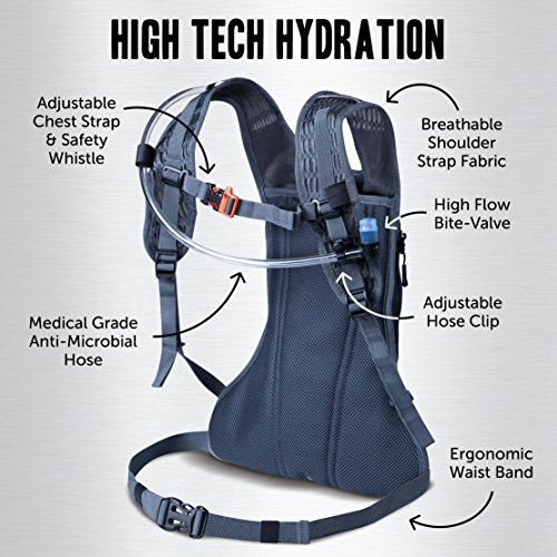 Vibrelli Hydration Pack & 2L Hydration Bladder High Flow Bite-Valve: with simple one-gave shutoff catch that won't spill, water will stream quick and won't dribble on your shoulder when locked