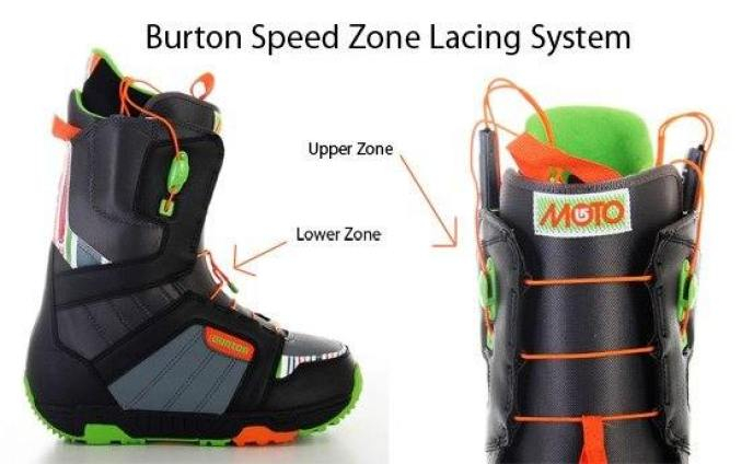 best-all-mountain-snowboard-boots