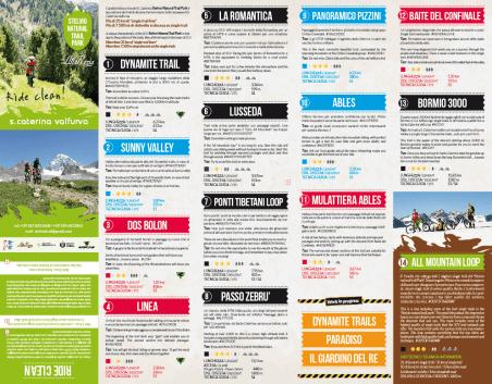 Stelvio Natural Trail Park Map