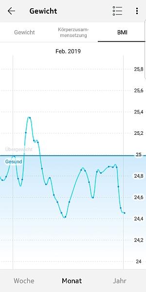 Withings Health App BMI