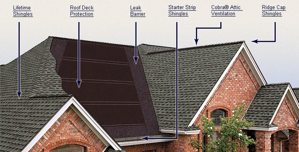 roofing-system-medium-outer-banks