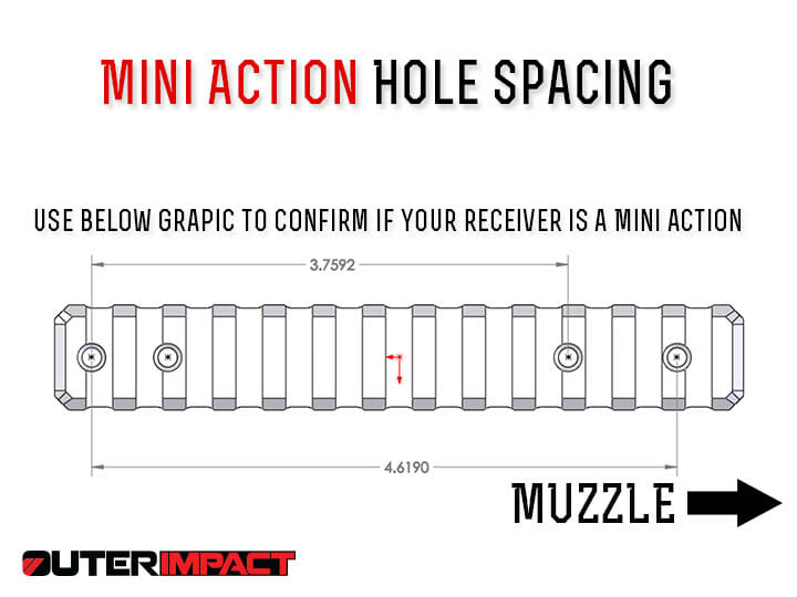 Howa mini action measurements