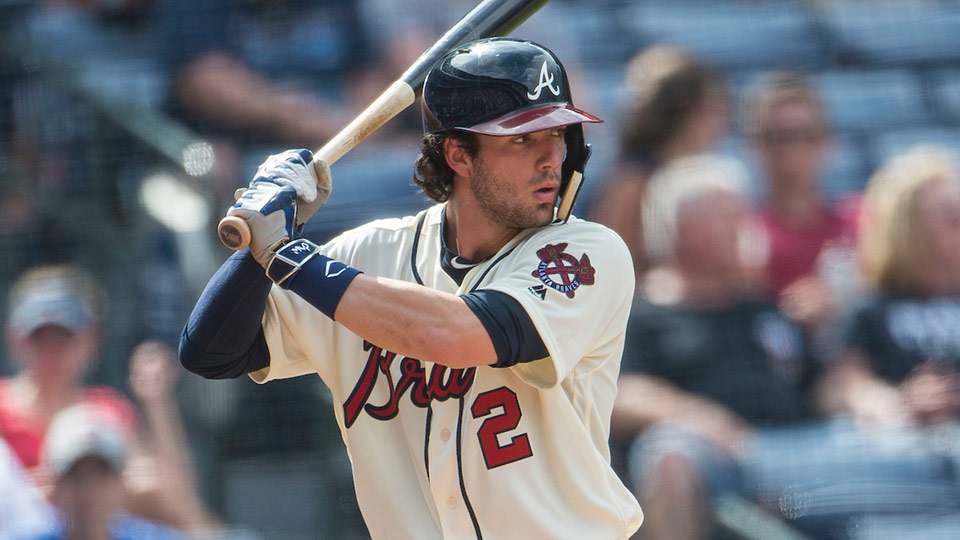 Braves System Depth 2018: Shortstop