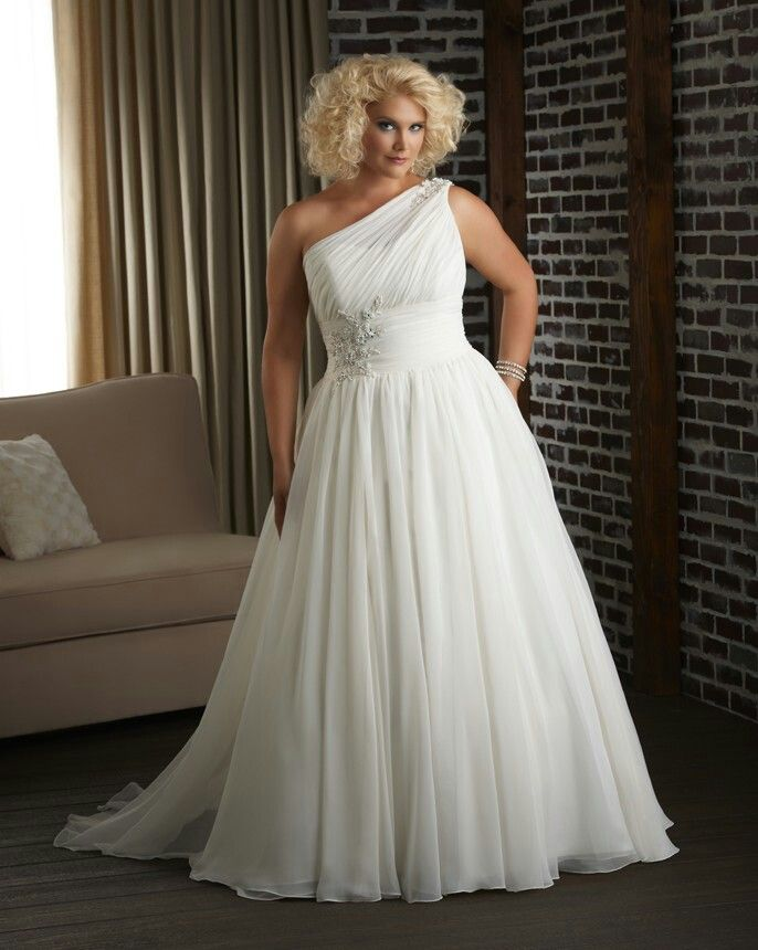 Cheap dresses to wear to a wedding plus size for women