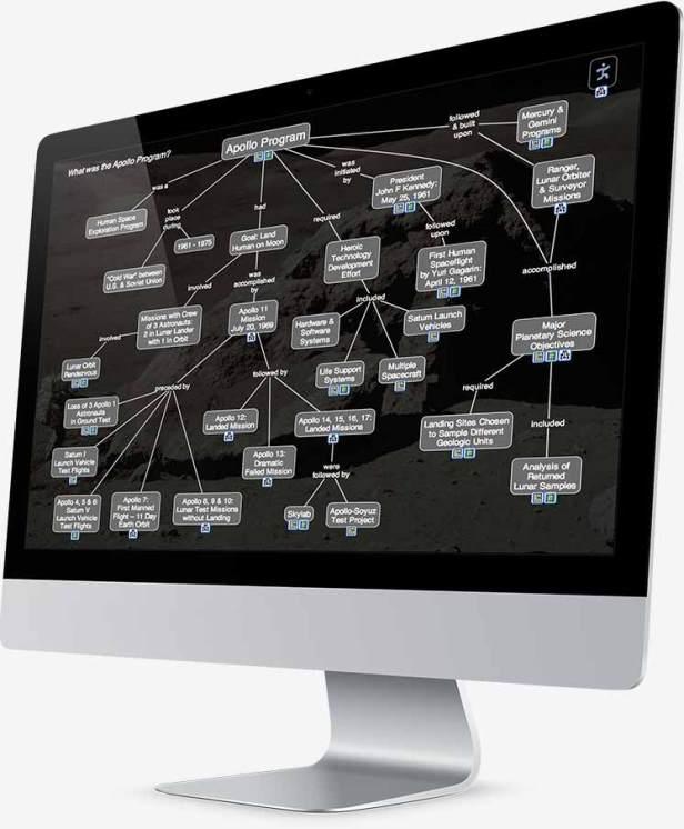 Screenshot CmapTools
