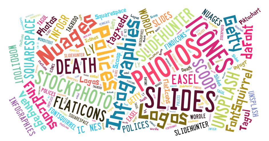 wordcloud_ressources