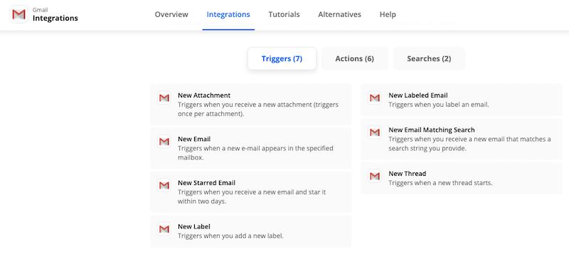 zapier gmail déclencheurs triggers