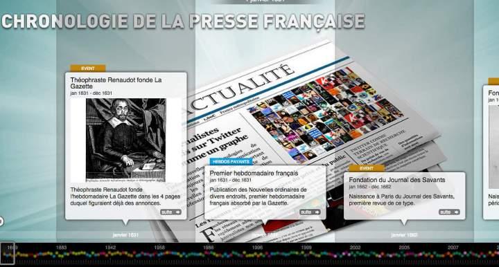 Presse française chrono