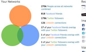 Relations entre réseaux