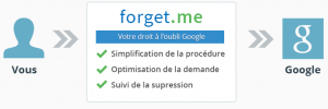 forget-me-features-fr
