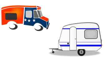How to Jack-up a Travel Trailer and Recreational vehicles