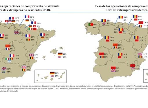 As nacionalidades que mais compram casas em Espanha