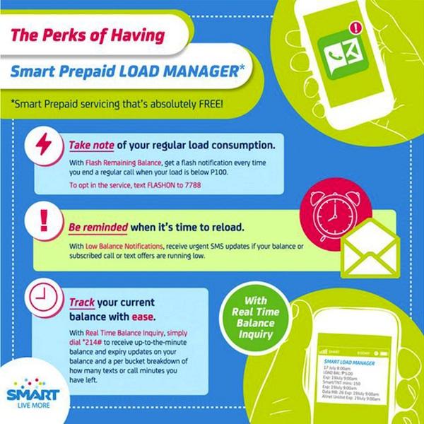 Smart Load Manager