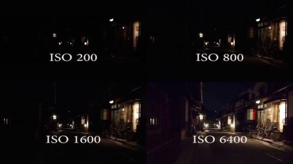 ISO comparison