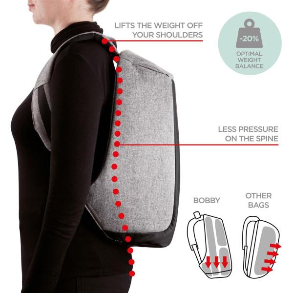 Back Friendly Backpack