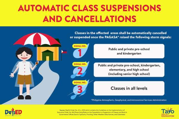 Cancellation of Classes from DEPED