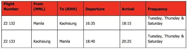 AirAsia Manila – Kaohsiung flights