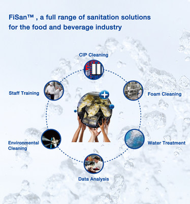 FiSan™, a full range of sanitation solutions for the F&B industry