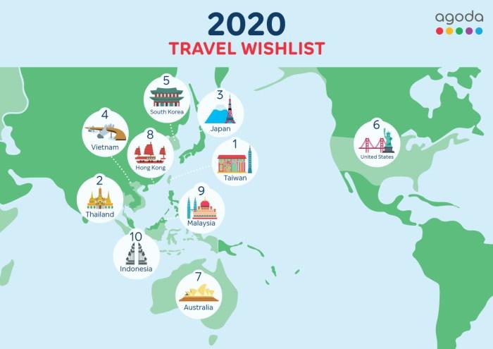 2020 Travel Wishlist by Agoda
