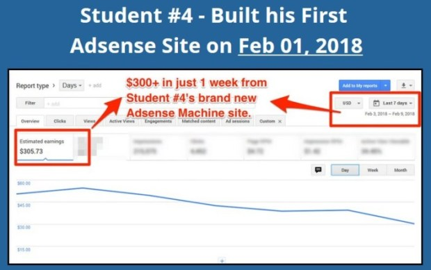 Adsense Machine Training Course by Ankur Shukla Review – Best