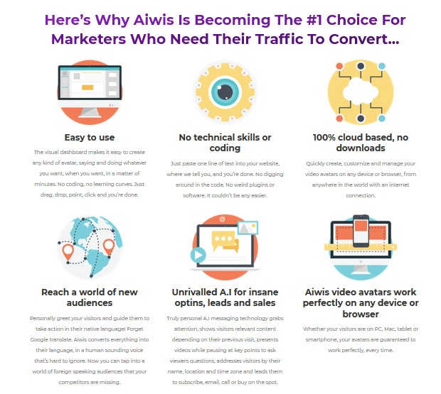 Aiwis 2.0 Artificial Intelligence Website Interactive System Software by Craig Crawford