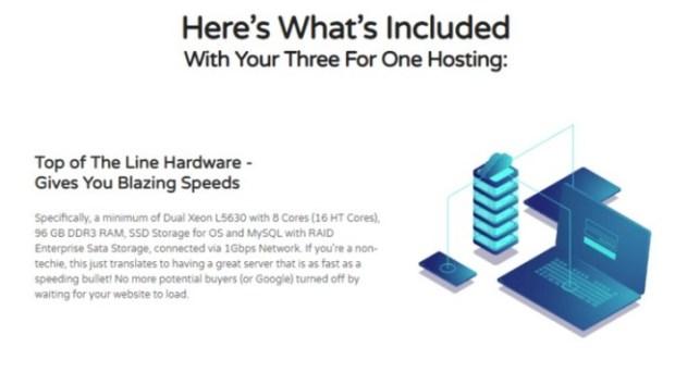 ThreeForOne Hosting Unlimited Package & OTO Upsell by Richard Madison