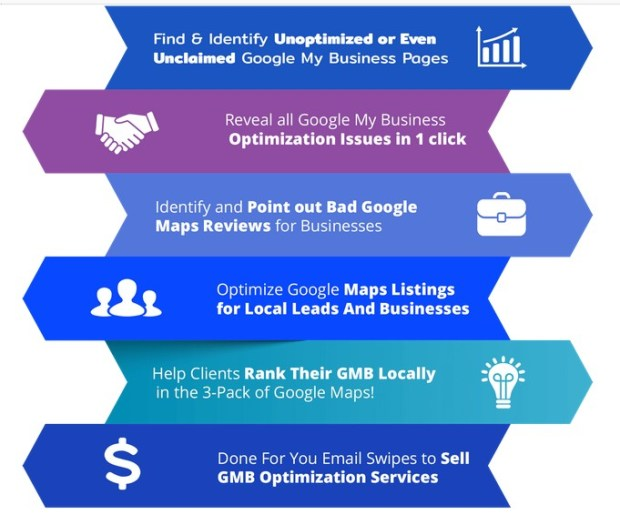 Mapify360 Local Google My Business Optimization Software by Han Fan
