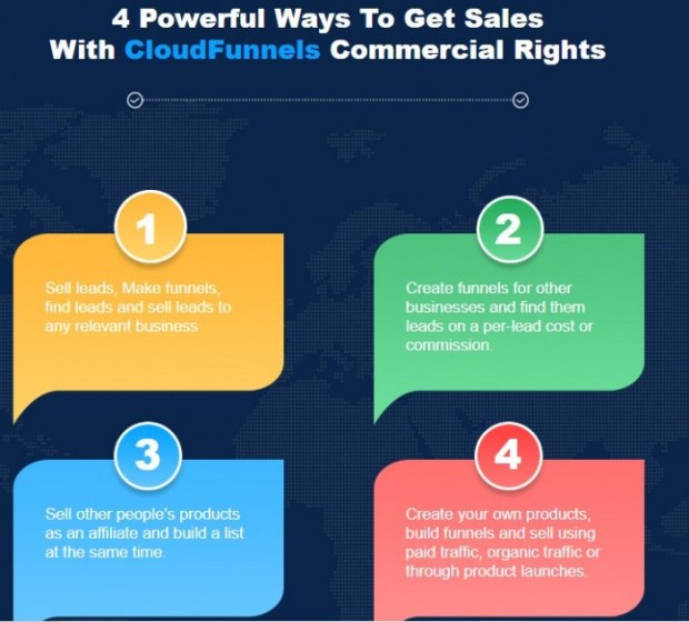 Landing Pages /& More Cloudfunnels PRO to Create Sales Funnels Montly Payment