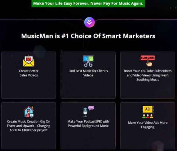 MusicMan Software by Jai Sharma Rahul Gupta 2
