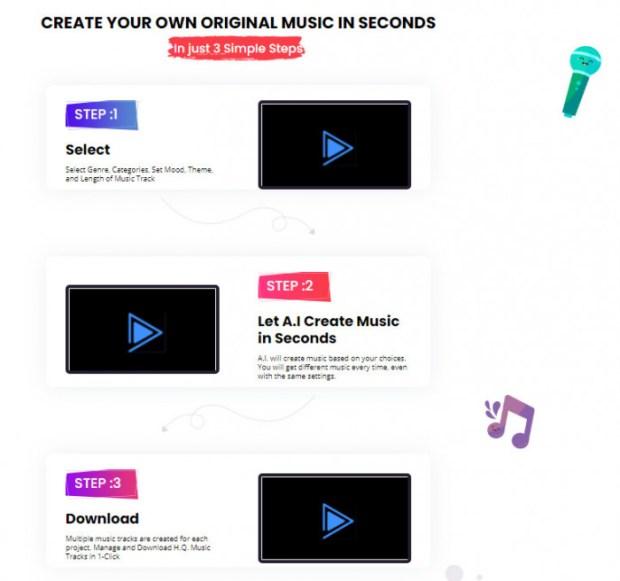 MusicMan Software by Jai Sharma Rahul Gupta