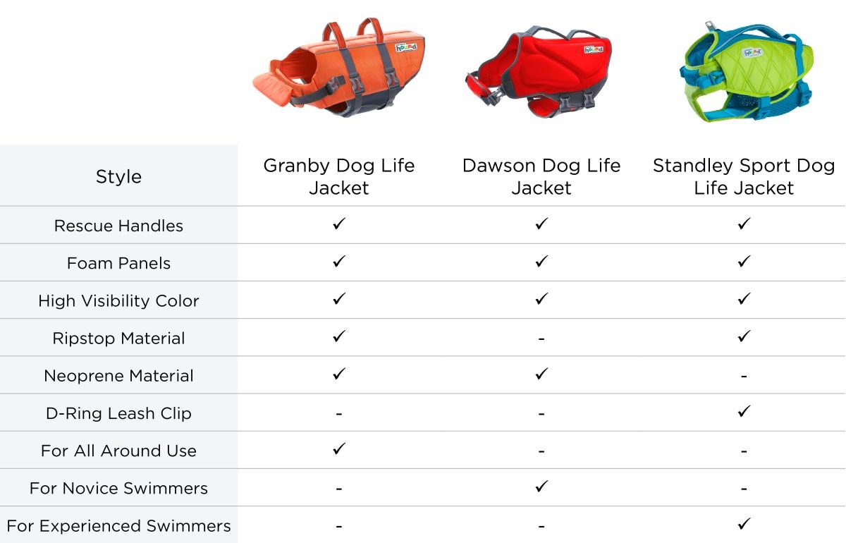 outward hound dog life jacket sizing