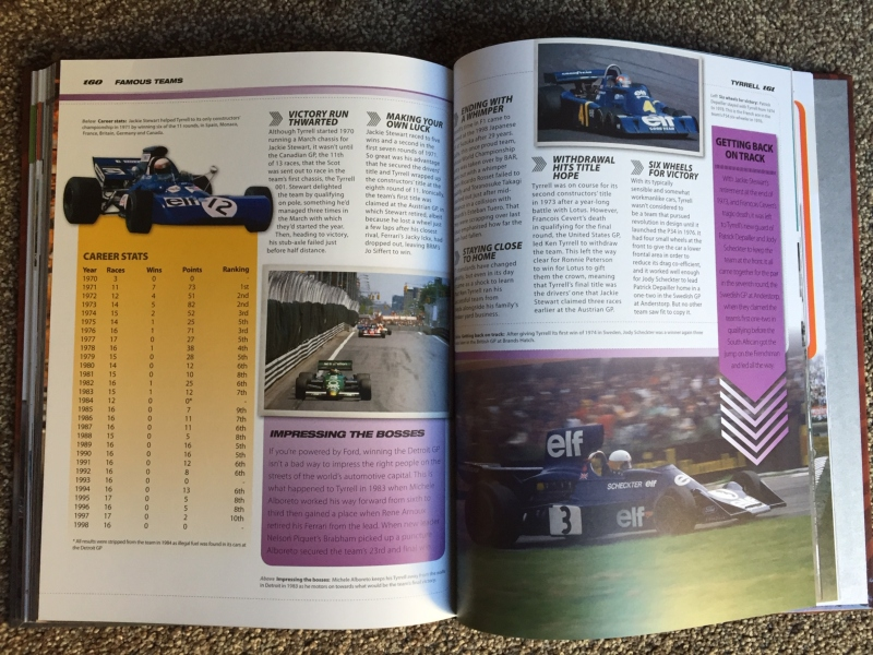 World Formula 1 Records book
