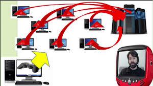 botnet representação de interconexões de PCs  Botnets continuam sendo uma ameaça persistente Botnet youtube