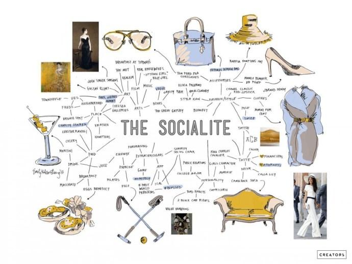 creators_the-socialite1