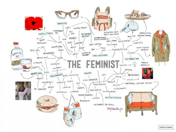 creators_the-feminist1