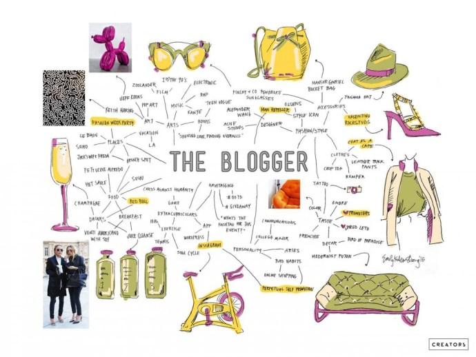 creators_the-blogger1