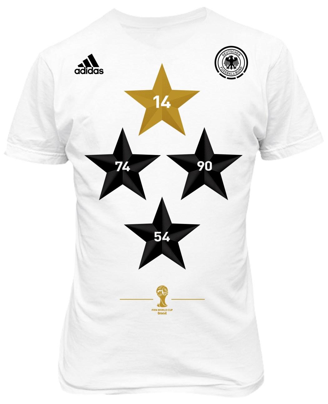 DFB_Winner