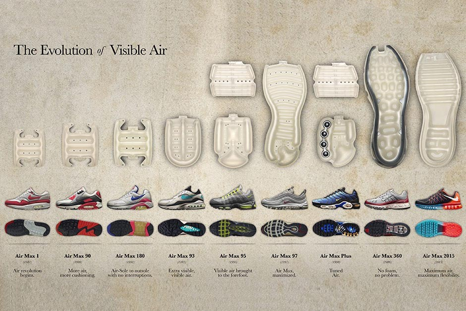 nike-presents-a-history-of-visible-air-1