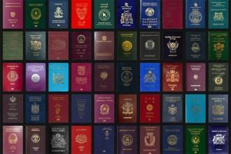 passport-index-displays-and-ranks-passports-from-around-the-world-1
