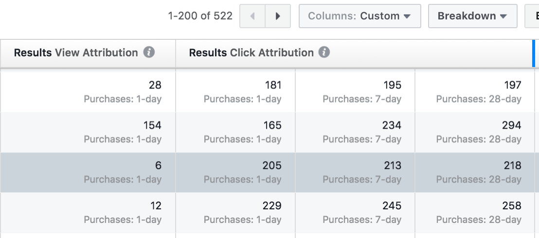 reviewing facebook purchase attribution windows