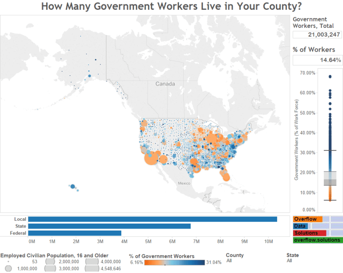 How Many Government Workers Live in Your County