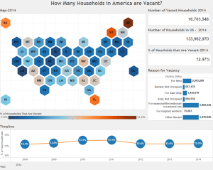 How Many Households in America are Vacant