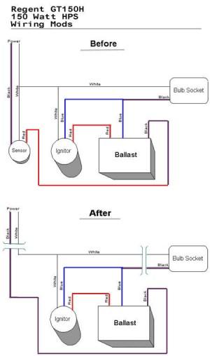 How do I convert a mon home security light into a remote ballast grow light?  GrowFAQ
