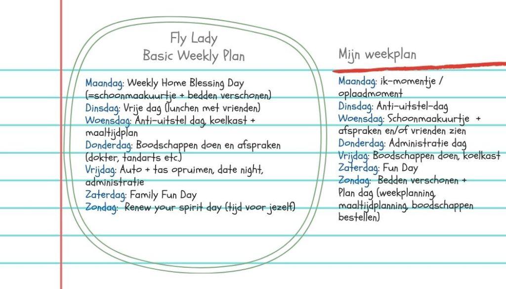 basic weekly plan fly lady weekplan